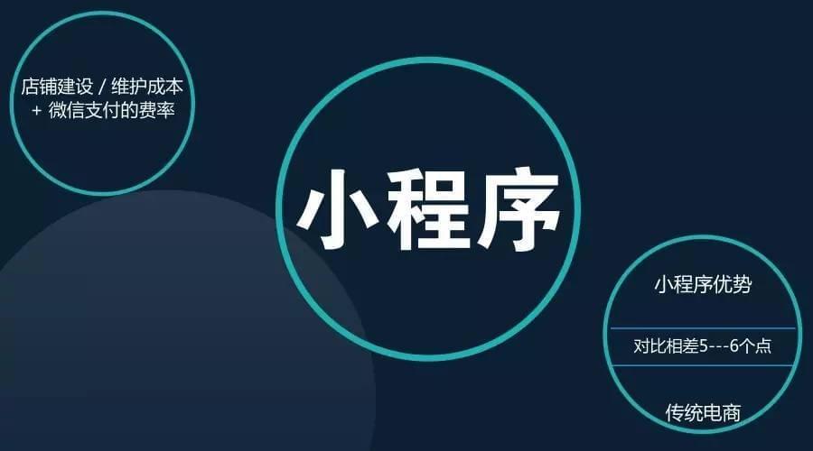 南宁虎翼小程序开发